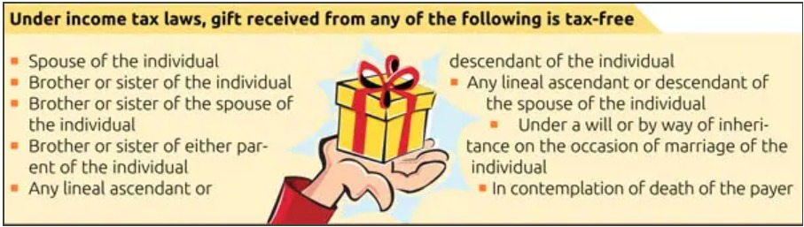 Read more about the article How to Save Tax by Investing in Family Member's Name