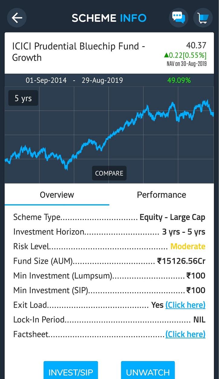 The Prudent Investor App Scheme Info